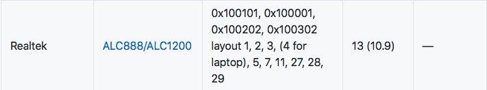 ALC888_layouts.jpg